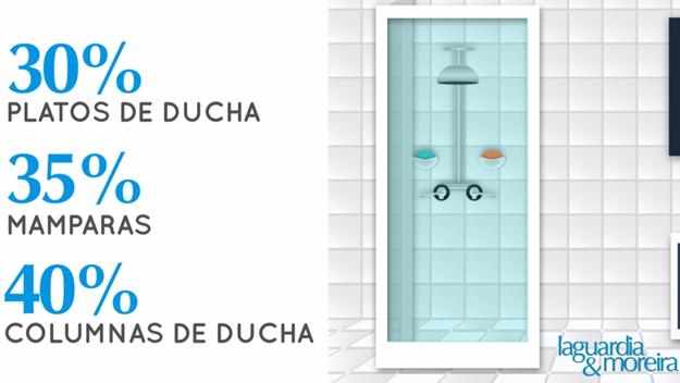 ¡Cambia tu bañera por una ducha con un gran descuento, con Tiempo de Reforma!
